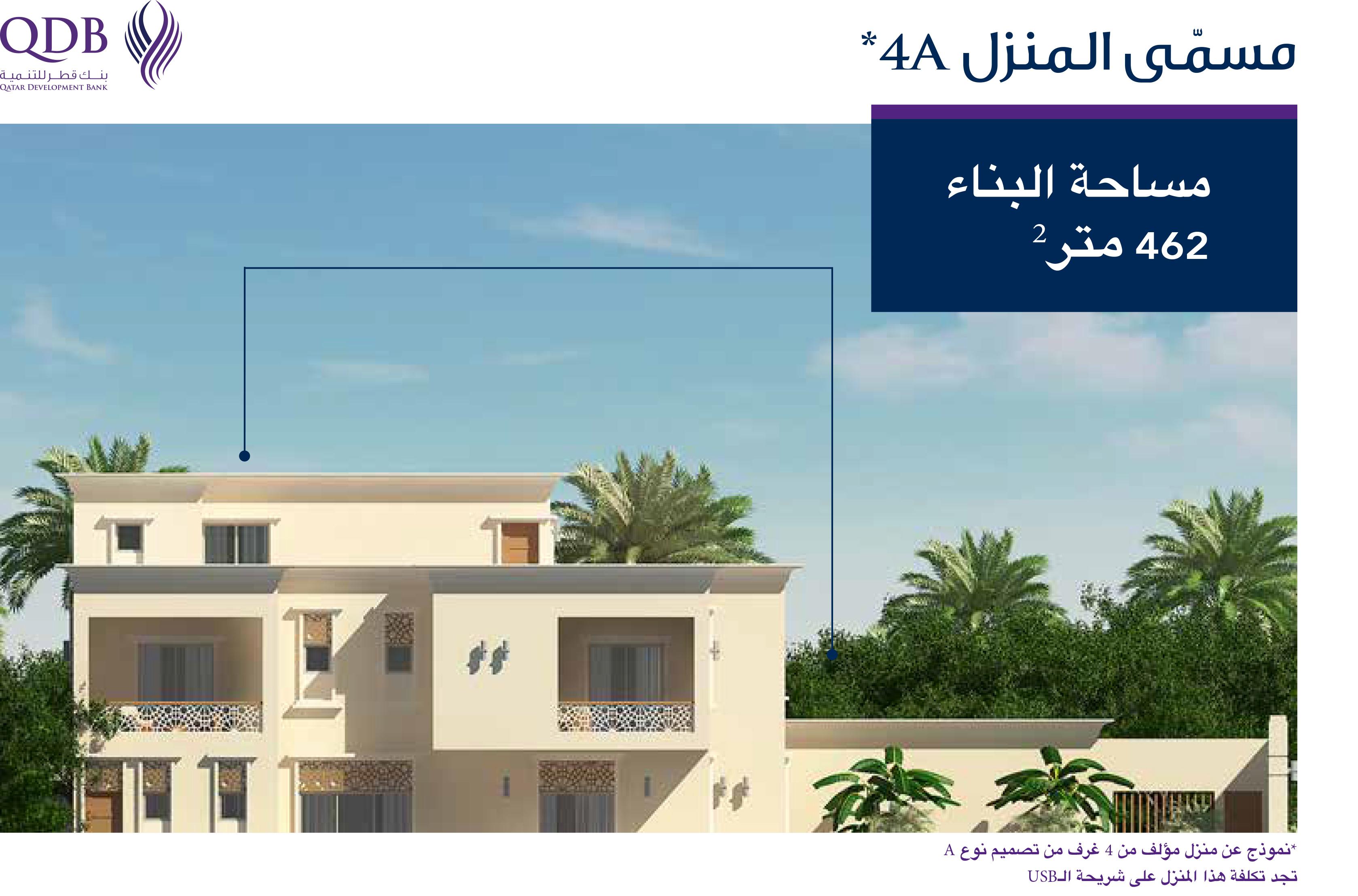 13 Villa Designs